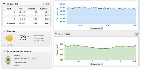 tuesday 4_23 run
